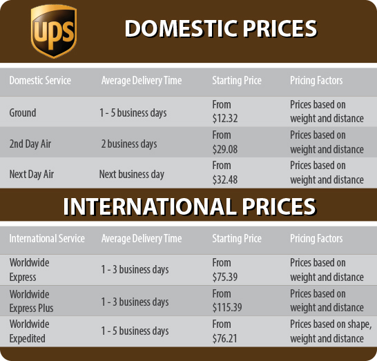 Shipping policy for Motor freight shipping rates